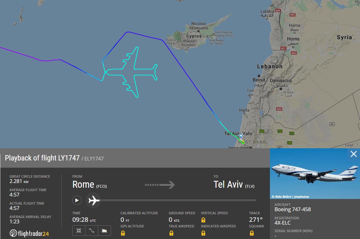 Zypern - El Al - Boeing 747